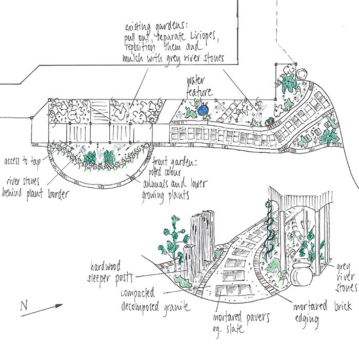 entry-path-and-planting-design-2